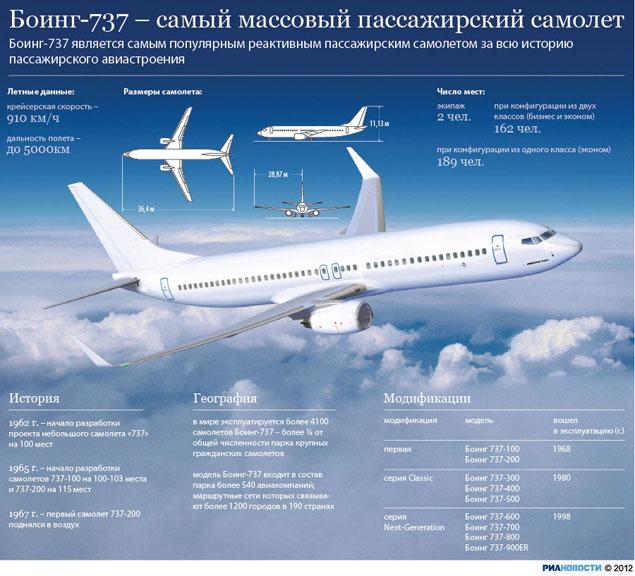 Смотрите также фоторепортаж с места авиакатастрофы Фото: РИА Новости