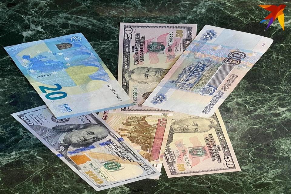 курсы валют на форексе на сегодня