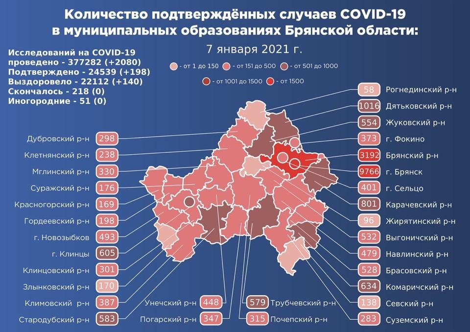 В Брянской области за сутки коронавирус выявил в 10 муниципалитетах.