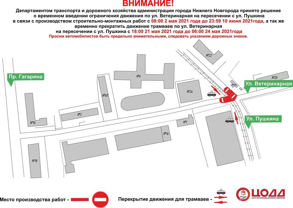 В Нижнем Новгороде на улице Ветеринарной временно ограничат движение транспорта. Фото: городской департамент транспорта и дорожного хозяйства.