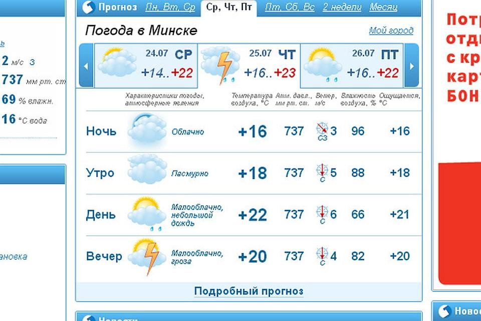 погода в северодвинске на 14 дней от гидрометцентра что