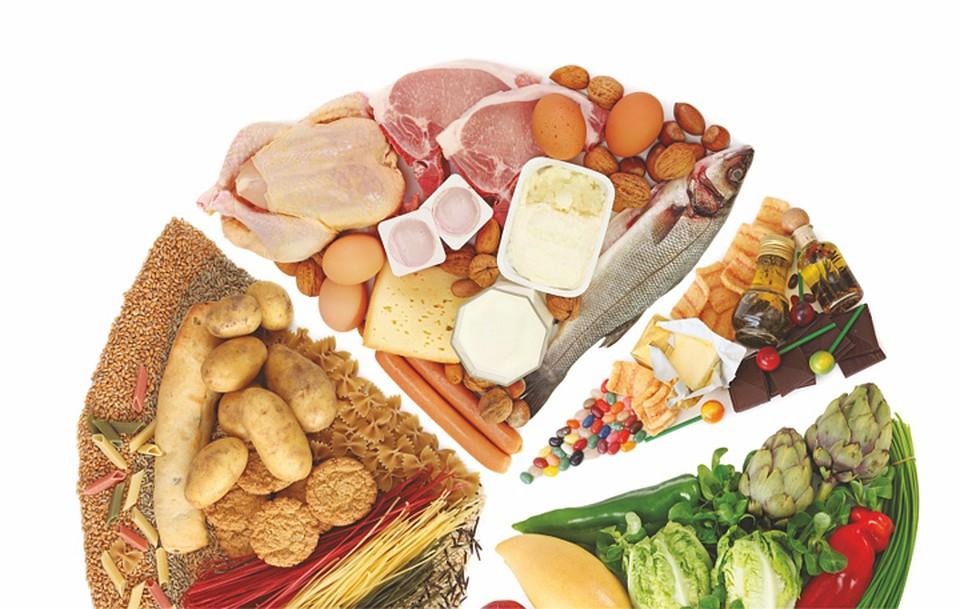 Низкожировая диета вред