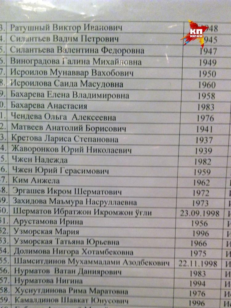 На избирательном участке в центре Ташкента висел список, где половина русских фамилий. ФОТО ЛУКЬЯНОВ Александр