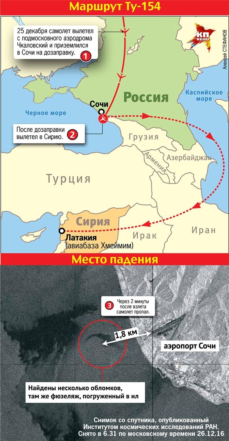 Маршрут ТУ-154 и место падения
