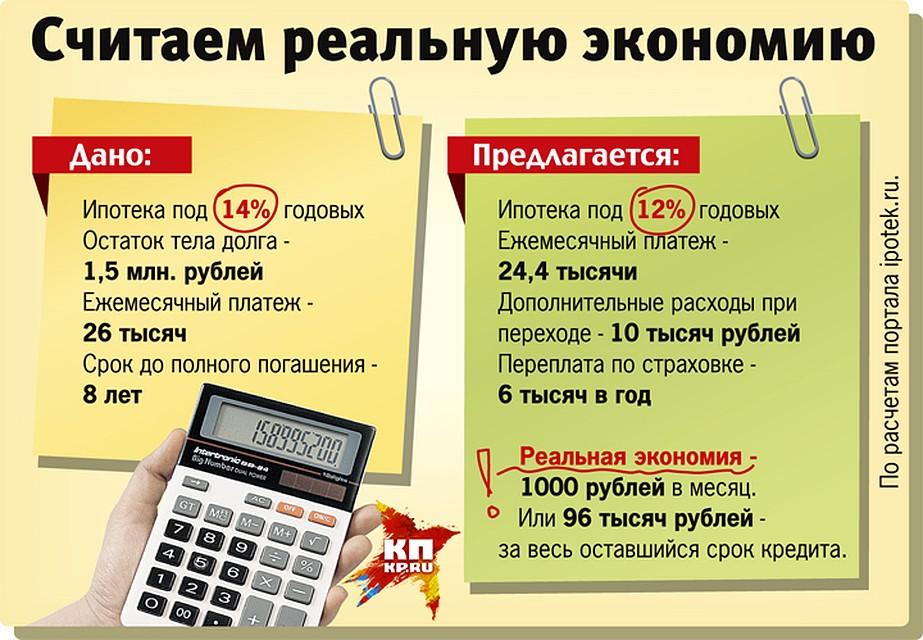 Частный кредит без предоплаты и залога честный кредитор москва