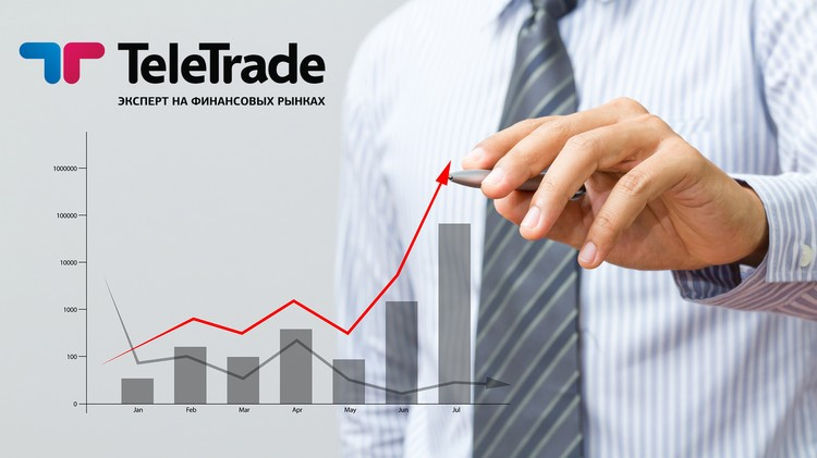 Телетрейд-отзывы - показатель надежности форекс-компании