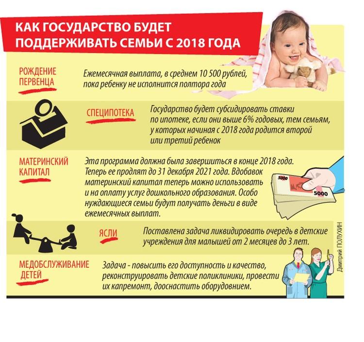 Как государство будет поддерживать семьи с 2018 года