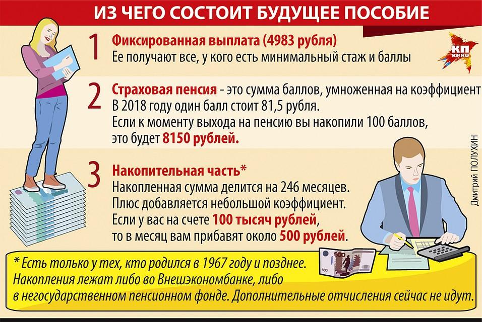 Статья 80 гк рф