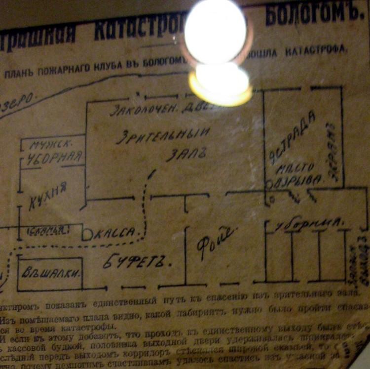 """Схема кинематографа. Фото газета """"Нива"""", 1911 год, Бологое. Фото: ТИА"""