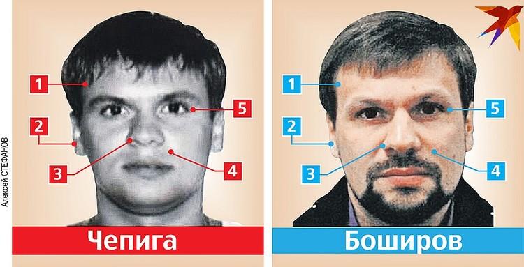 пластический хирург прокомментировал фотографию ГРУшника Чепиги, которого выдают за Боширова