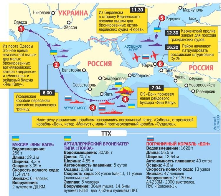 Схема происшествия с украинскими военными кораблями в Черном море.