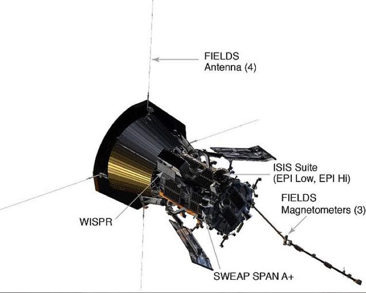 Камера WISPR, которая снимала, видна на схеме.