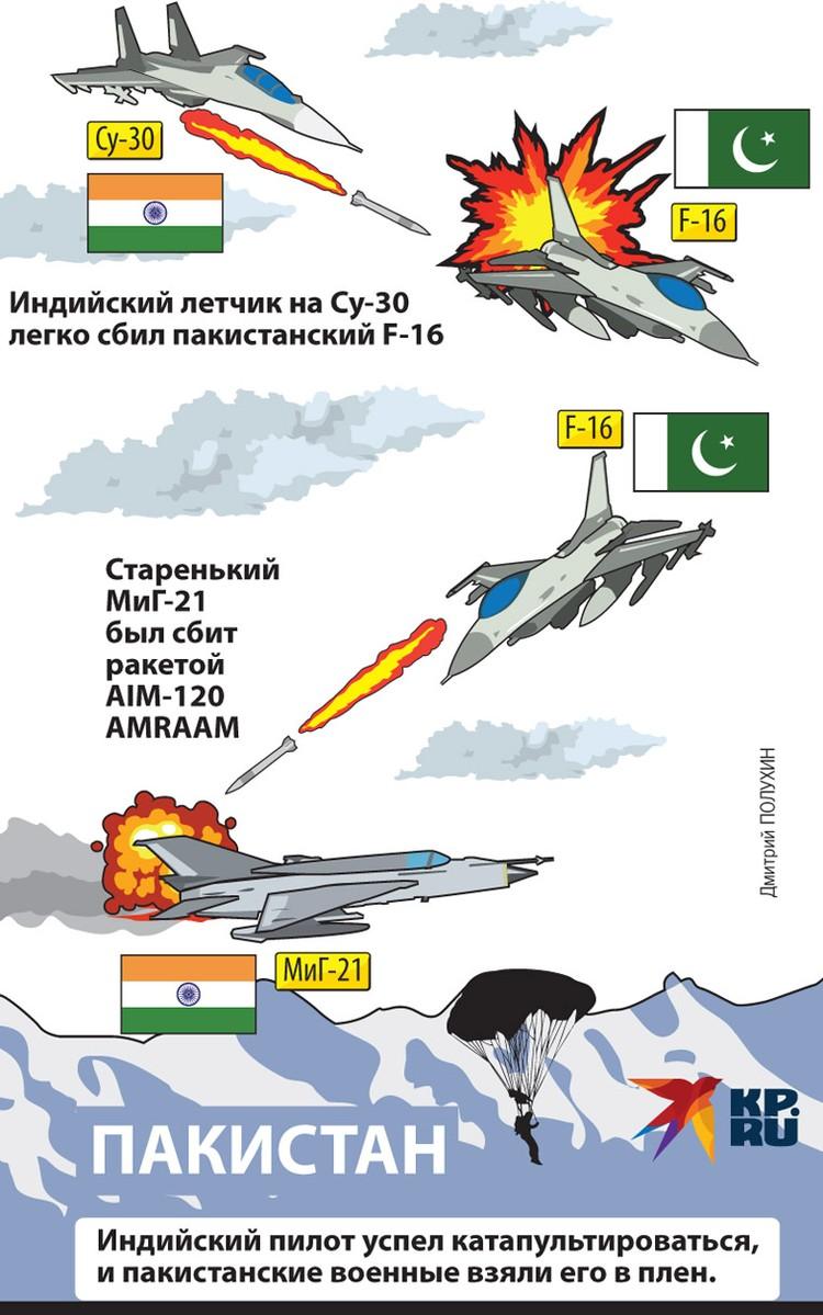 Стали известны обстоятельства воздушного боя