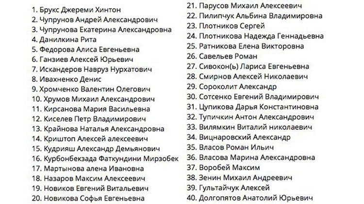 Список погибших в авиакатастрофе.
