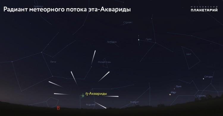 Кажется, что Аквариды вылетают из созвездия Водолея.