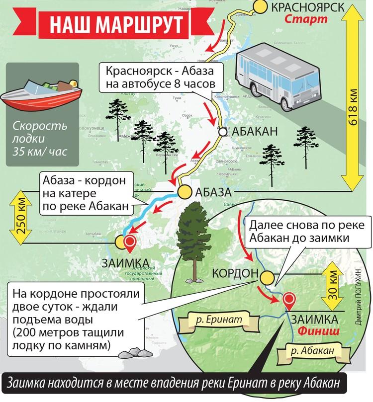 Схема: Дмитрий ПОЛУХИН