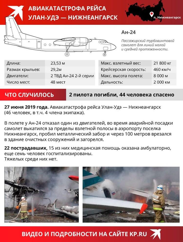 Крушение АН-24 в Нижнеангарске: что известно на данный момент