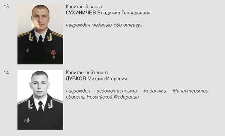 Список погибших моряков с фотографиями