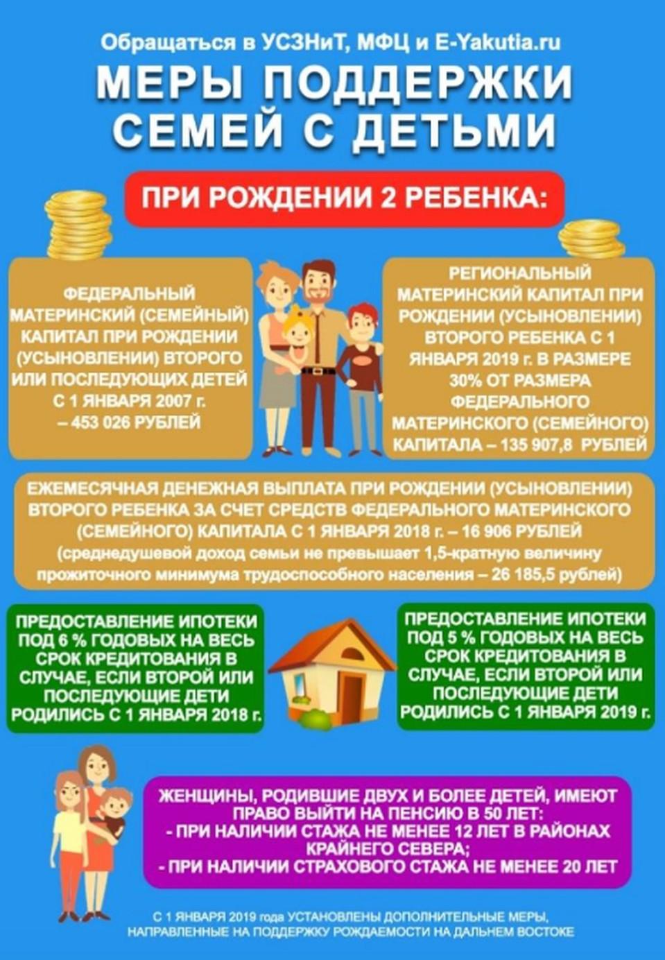 Крым капитал кредит