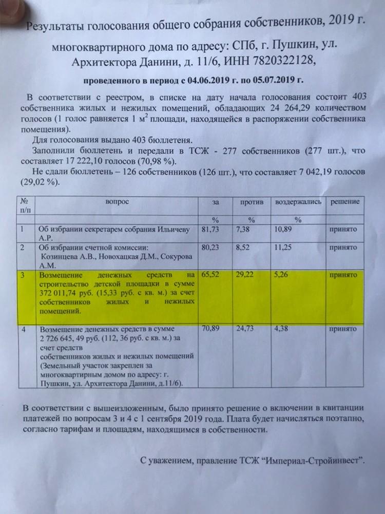 Решение ТСЖ о возмещении средств на строительство площадки. Фото: vk.com/pushkin_story.
