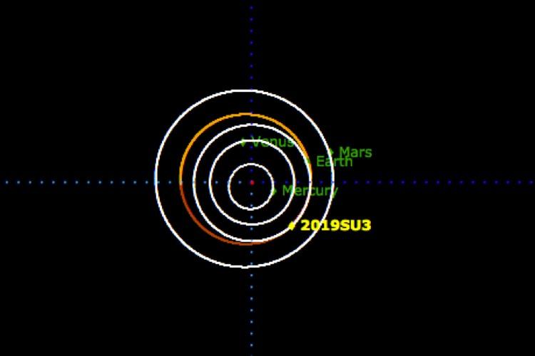 Орбита астероида 2019 SU3, угрожающего Земле через 65 лет.