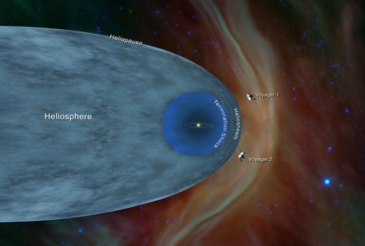 Вояджер-2 покинул гелиосферу. То есть, вышел в межзвездное пространство.
