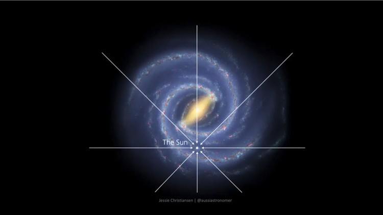 Солнце вращается вокруг центра Млечного пути.