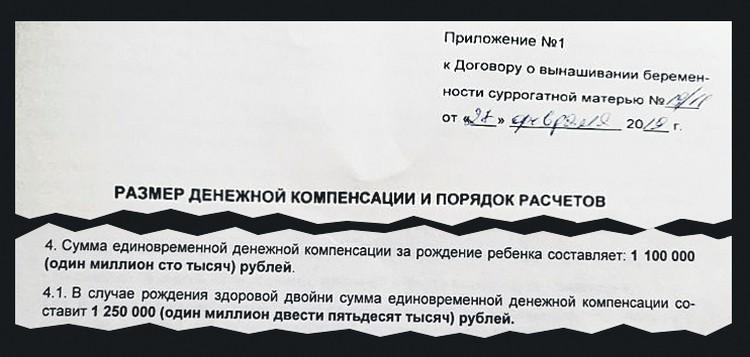 Размер гонорара суррогатным мамам ИП Снижана Токар прописывала в договоре с ними, но денег женщины не получали.