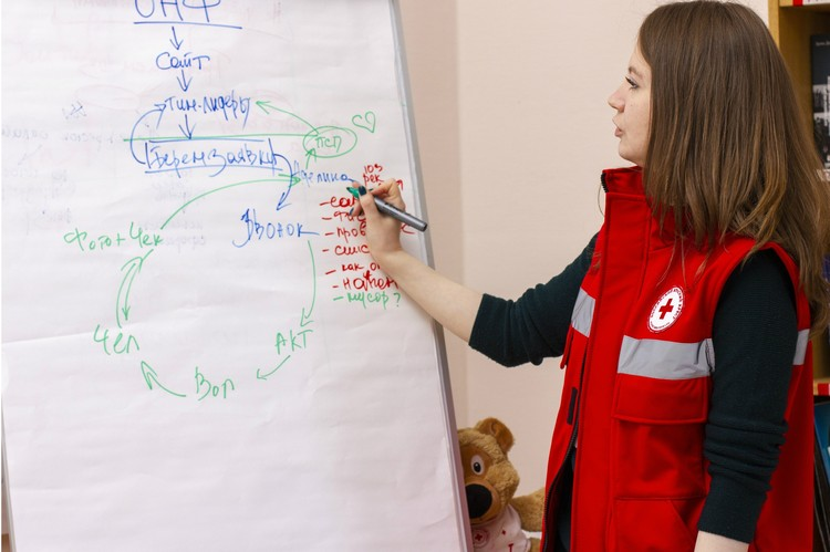 От звонка до списка продуктов, с которым волонтер отправляется в магазин, проходит большая работа. Фото: Санкт-Петербургское региональное отделение Российского Красного Креста