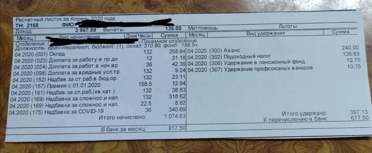 Надбавки некоторым терапевтам дали, но меньше, чем ожидалось. Фото: twitter.com.