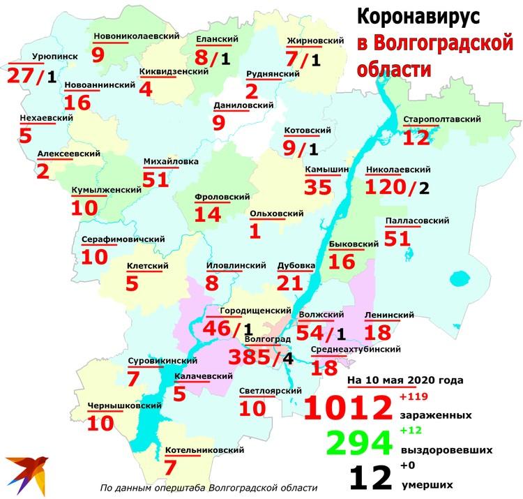 Статистика и география: сколько заболевших коронавирусом в Волгоградской области, распределение по городам и районам данные на 10.05.2020.