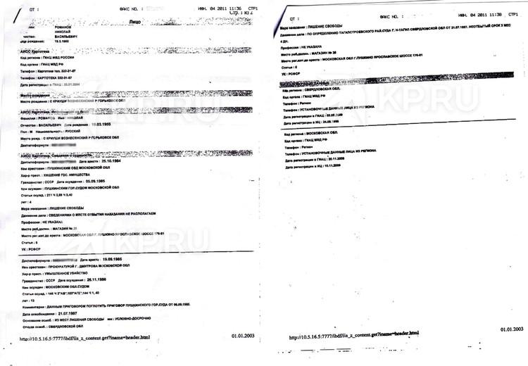 Документы из картотеки МВД России. Статьи по которым был осужден Николай Романов (отец Сергий).