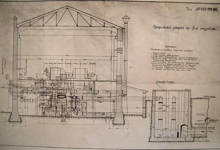 Продольный разрез СамГРЭС по 2-й турбине, апрель 1932 год