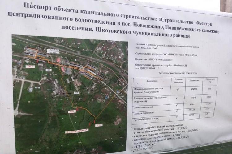Средства на проект были направлены из краевого бюджета
