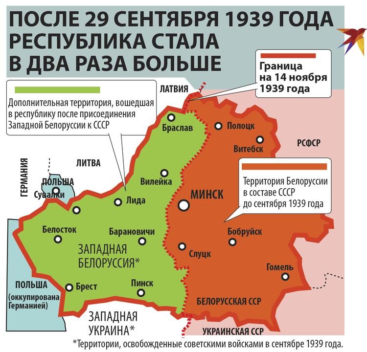 После 29 сентября 1939 года республика стала в два раза больше.