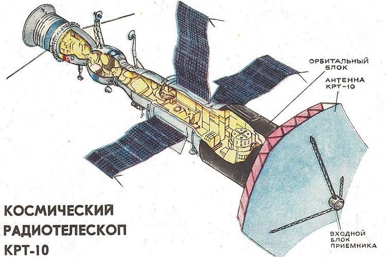Радиотелескоп-soyuz-32_krt-10