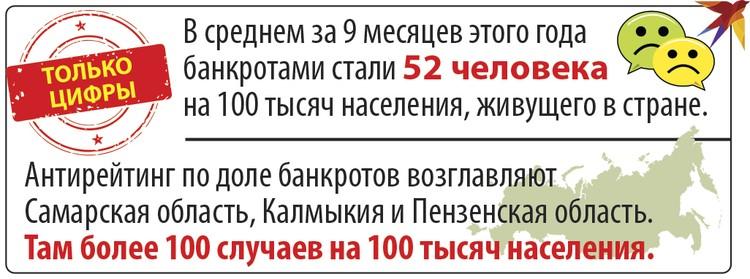Только цифры.