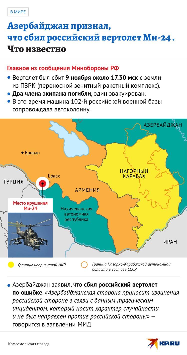 Азербайджан признал, что сбил российский вертолет. Что известно