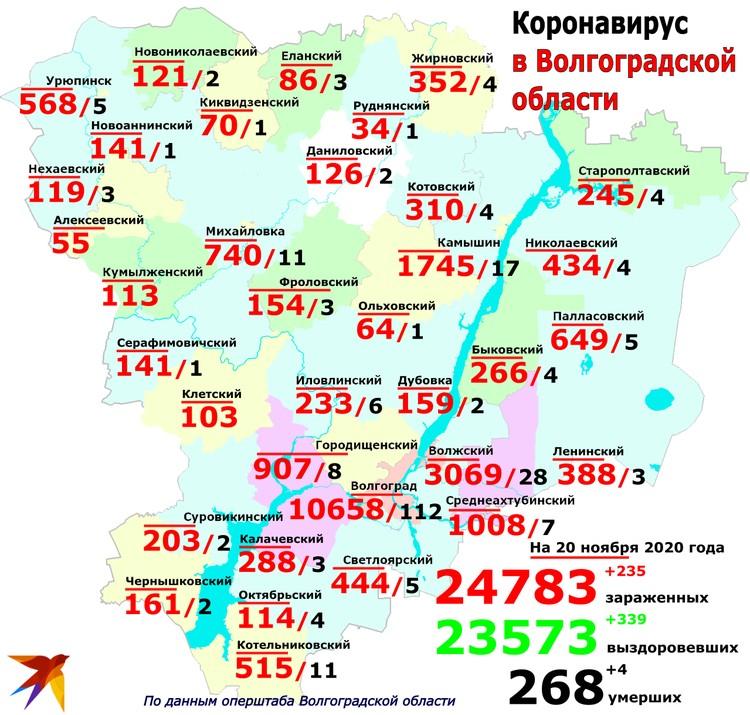 География распространения коронавируса в Волгоградской области на 20 ноября