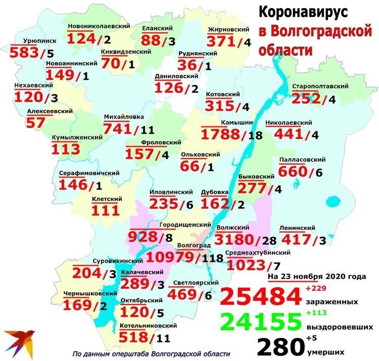 География распространения коронавируса в Волгоградской области на 23 ноября