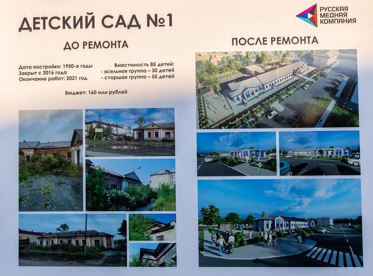 Детский сад в Коркино после реконструкции откроется уже в 2021 году.