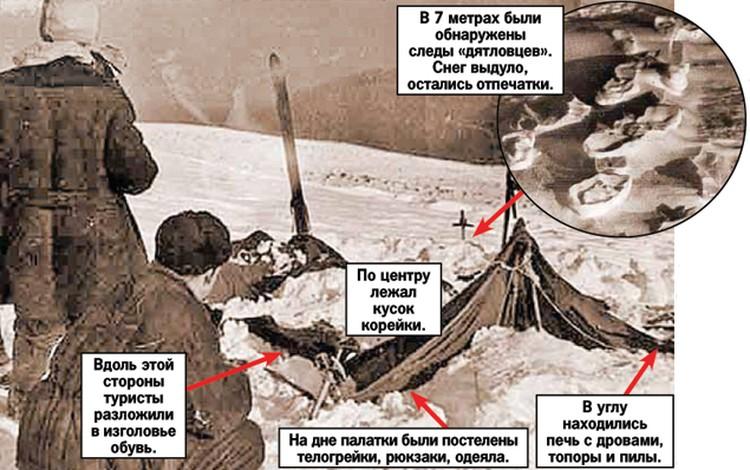 Такой увидели палатку погибших лыжников Шаравин и Слобцов. Все говорило о том, что ребята приготовились к ужину и ночлегу.