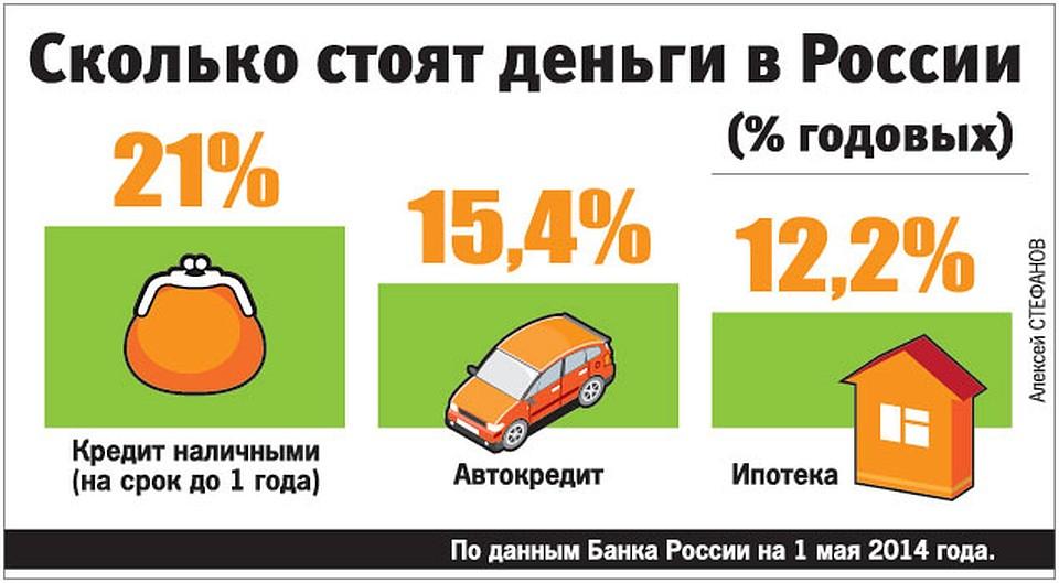 пао московский кредитный банк облигации