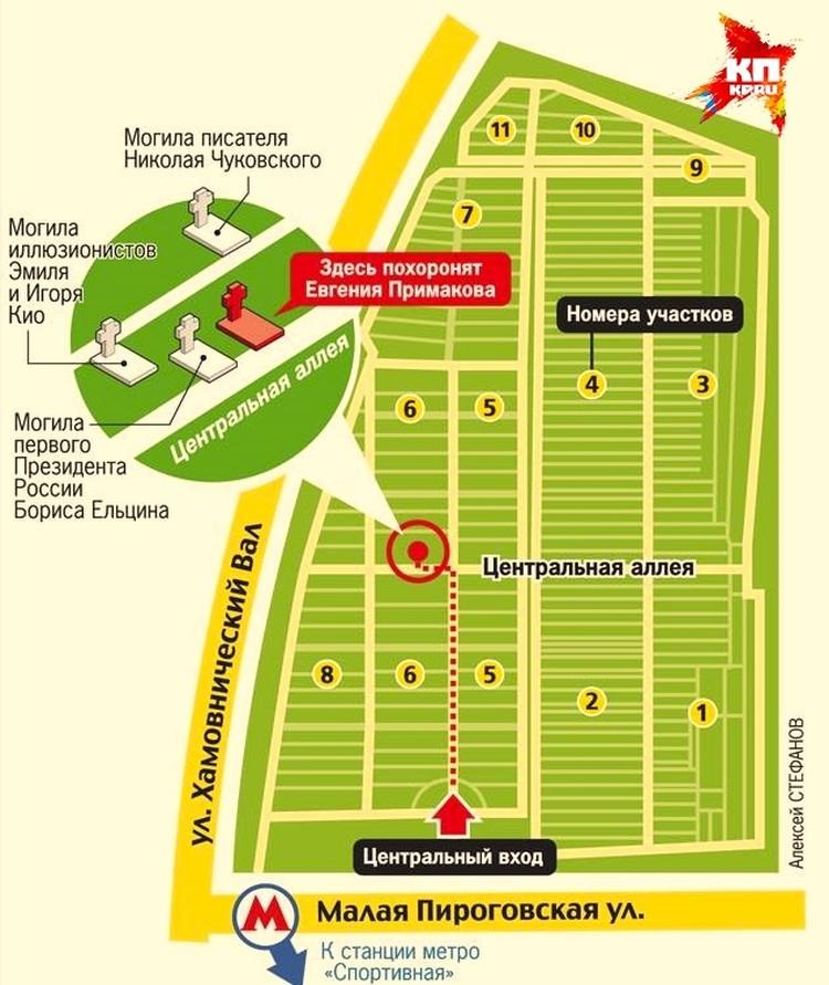 Схема кладбища: Алексей СТЕФАНОВ